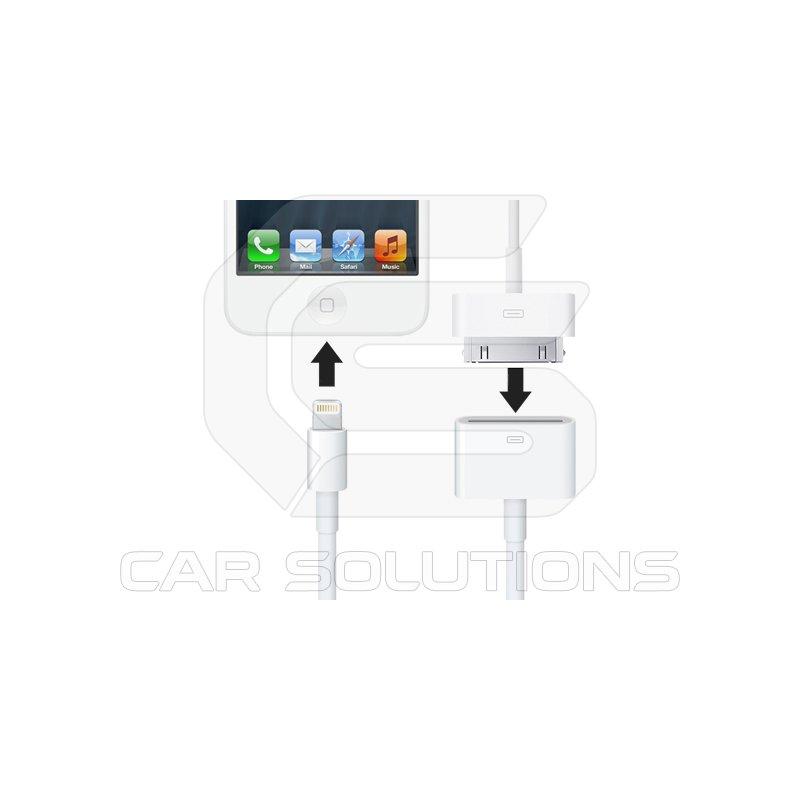 how to connect ipod to tv using usb