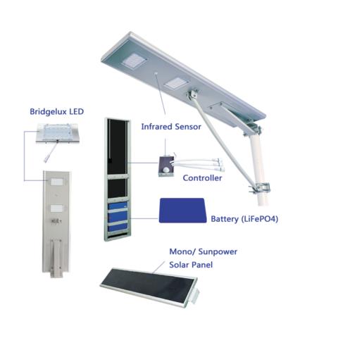 Farol led para la calle pvss1525 sensor de movimiento - Farol solar para jardines y exteriores ...